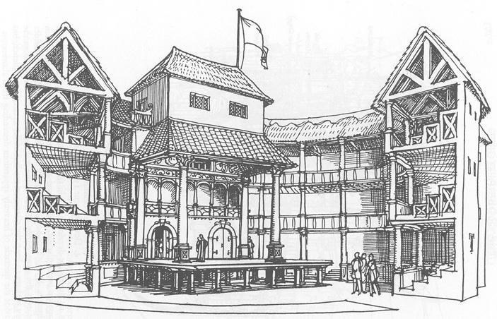 El Globe Theatre por dentro (fuente)
